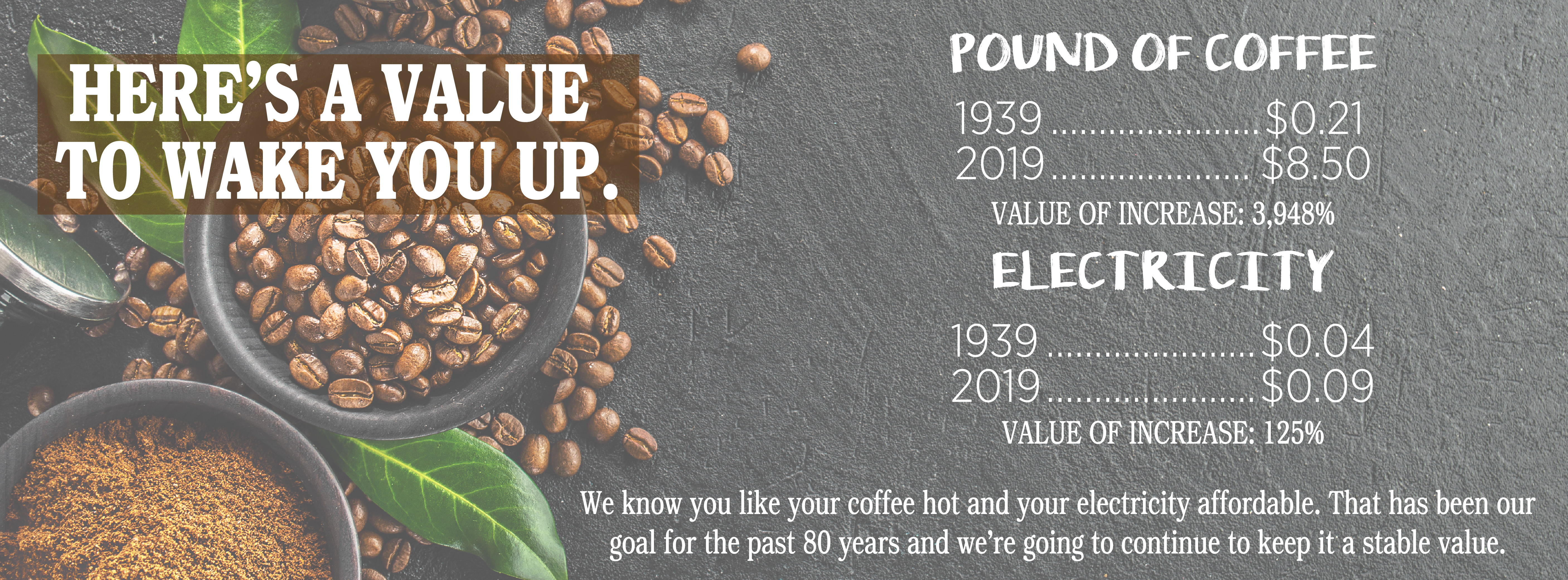 Value of coffee and electricity